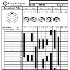 Переключатель CA20-A5F400-600 E +F*SFA183