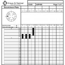 Переключатель CA25B-A5P450-600 E