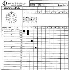 Переключатель CA10 NL1121 E +F*NL4581