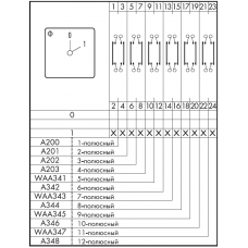 Переключатель CG10-A200-600 E