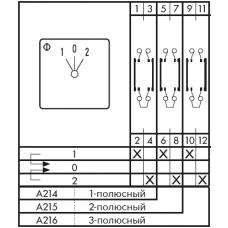 Переключатель CAD11-A214-600 KN2 +S0C T150 K +G211 +F273
