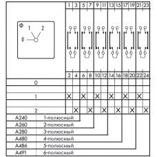 Переключатель CG10-A260-600 E