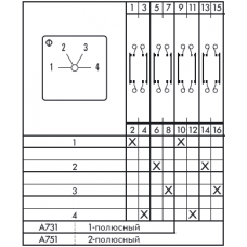 Переключатель CH10-A731-600 E